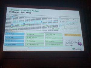 Daniel Plohmann: Malpedia: A Collaborative Effort to Inventorize the Malware Landscape.